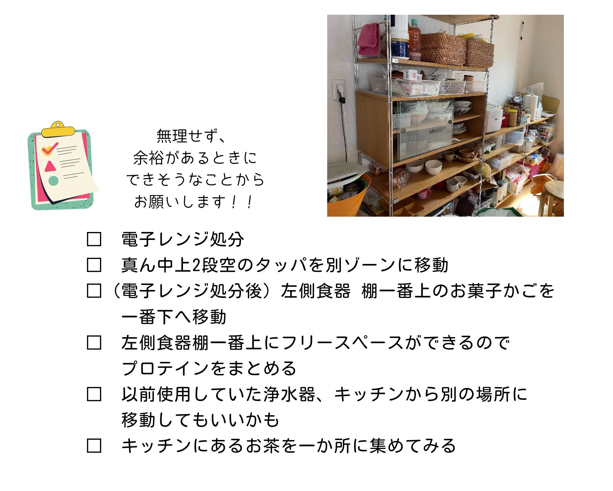 【モニター】キッチンの収納問題について